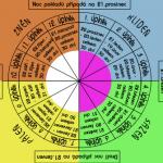 Vytvořena grafická podoba Aldormského kalendáře